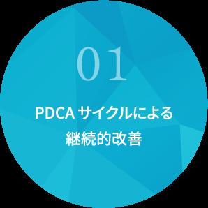 PDCAサイクルによる継続的改善